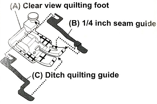 Clear View Quilting Foot & Guide Set Category B/C - ST449